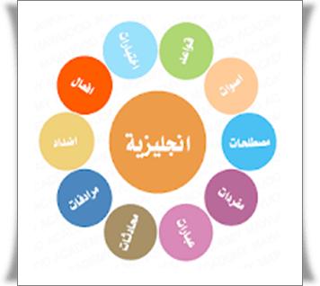 تحميل برنامج تعلم اللغة الانجليزية صوت وصورة خطوة بخطوة